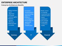 Enterprise Architecture PPT Slide 17