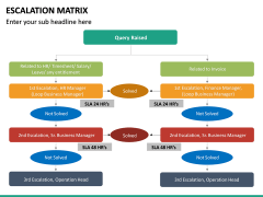 Escalation matrix PPT slide 26
