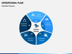 Operational Plan PPT Slide 12