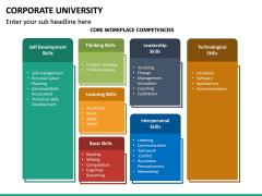 Corporate University PPT Slide 23