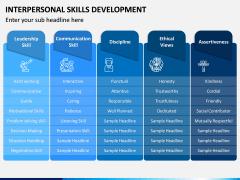 Interpersonal Skills Development PPT Slide 3