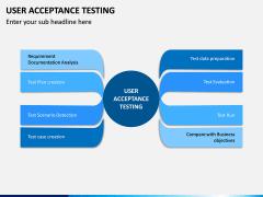 User Acceptance Testing PPT Slide 3
