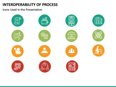 Interoperability of Processes PPT Slide 28