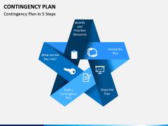 Contingency Plan PPT Slide 10