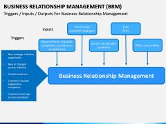 Business Relationship Management (BRM) PPT Slide 18