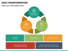 Agile Transformation PPT Slide 27