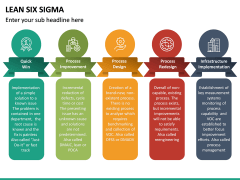 Lean Six Sigma PPT Slide 30