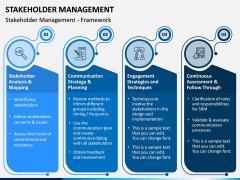 Stakeholder Management PPT Slide 5
