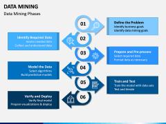 Data Mining PPT Slide 10