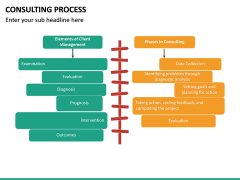 Consulting Process PPT Slide 26