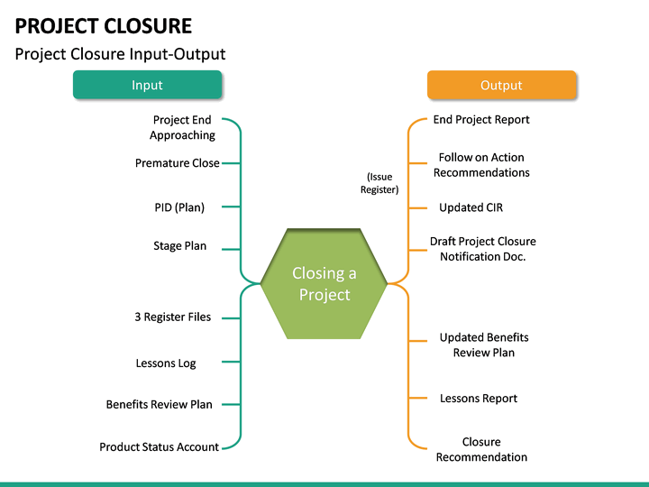 Project Closure Powerpoint Template