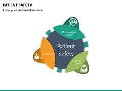 Patient Safety PPT Slide 22
