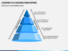 Leading Vs Lagging Indicators PPT Slide 7