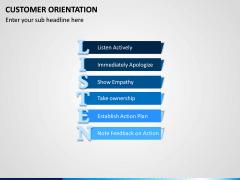 Customer Orientation PPT Slide 4