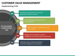 Customer Value Management PPT Slide 17