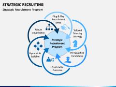 Strategic Recruiting PPT Slide 8