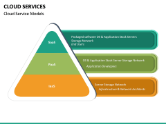 Cloud Services PPT Slide 14