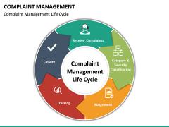 Complaint Management PPT slide 17