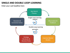 Single and Double Loop Learning PPT Slide 17