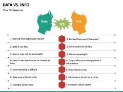 Data Vs Info PPT slide 12