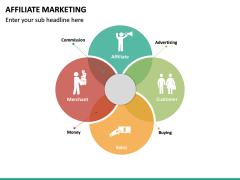 Affiliate Marketing PPT Slide 35