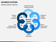 Business Systems PPT Slide 7