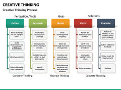 Creative Thinking PPT Slide 19