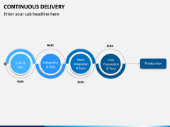 Continuous Delivery PPT Slide 20