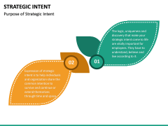 Strategic Intent PPT Slide 19