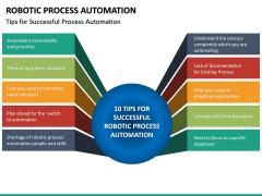 Robotic Process Automation PPT Slide 25