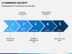 E-commerce Security PPT Slide 6