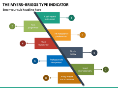 Myers Briggs Type Indicator PPT Slide 14