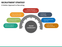 Recruitment Strategy PPT Slide 41