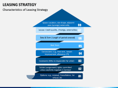 Leasing Strategy PPT Slide 5