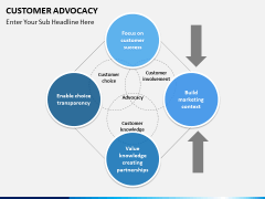 Customer advocacy PPT slide 5