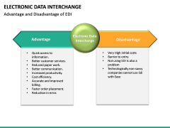 Electronic Data Interchange (EDI) PPT slide 23