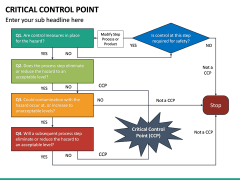 Critical Control Point PPT Slide 27