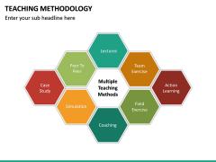 Teaching Methodogy PPT Slide 28