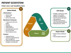 Patient Ecosystem PPT Slide 20