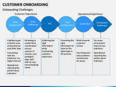 Customer Onboarding PPT Slide 11