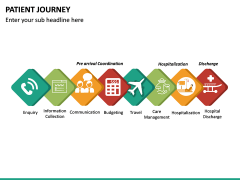 Patient Journey PPT Slide 18