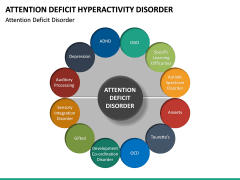 ADHD PPT Slide 17