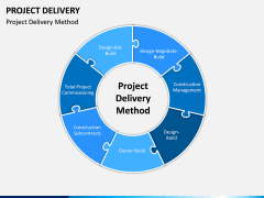 Project Delivery PPT Slide 8
