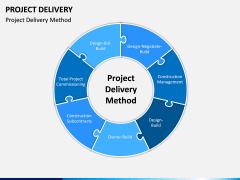 Project Delivery PPT Slide 8