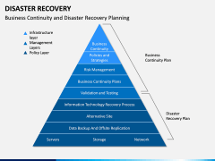Disaster Recovery PPT Slide 6