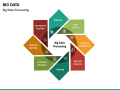 Big data PPT slide 38
