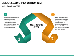 Unique Selling Proposition (USP) PPT slide 25