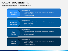 Roles and Responsibilities PPT Slide 7