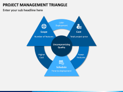 Project Management Triangle PPT Slide 4