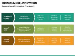 Business Model Innovation PPT Slide 26